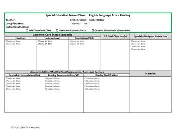Special Education Lesson Plan Template Mon Core Aligned Special Education Interactive Lesson