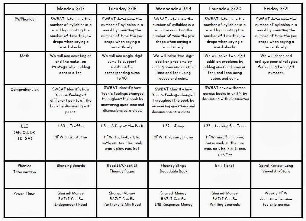 Special Education Lesson Plan Template Positively Learning Special Education Weekly Lesson