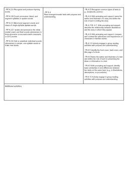 Special Education Lesson Plan Template Special Education Guided Reading Lesson Plan Template
