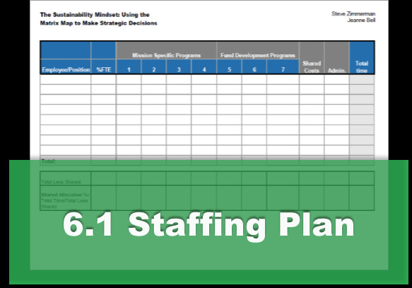 Staffing Matrix Template Templates by Chapter — the Sustainability Mindset