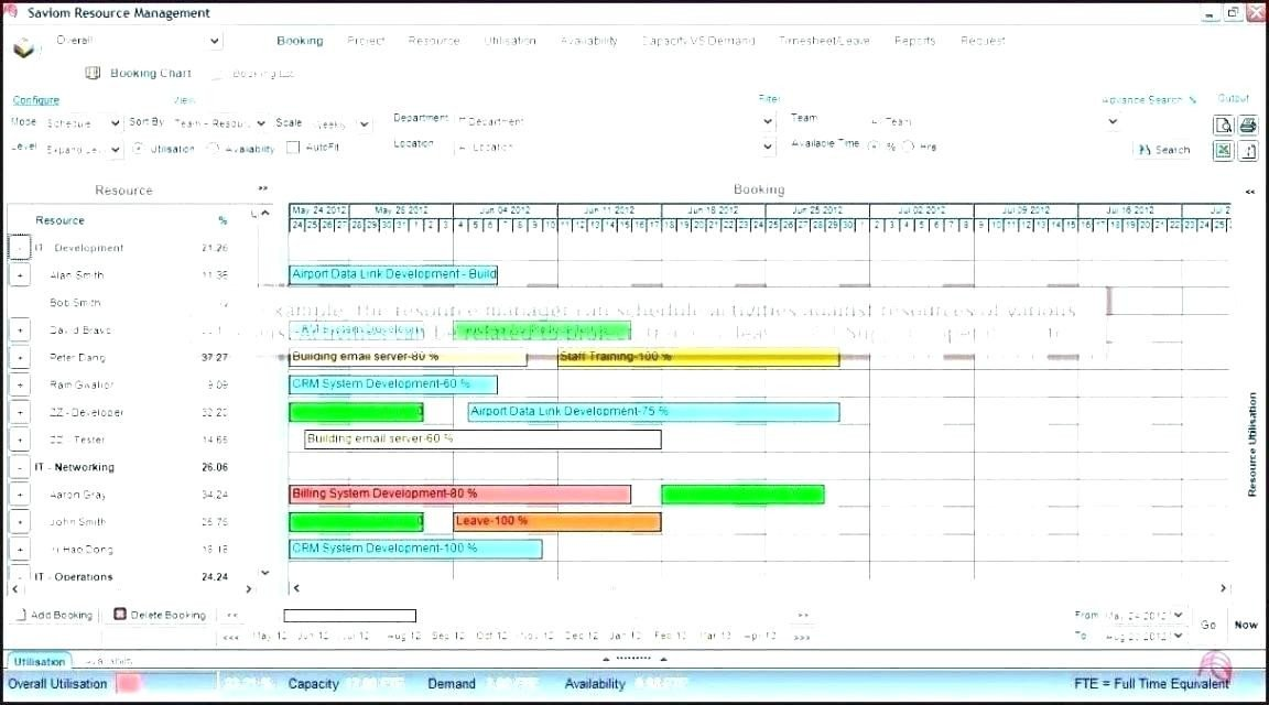 Staffing Plan Template Excel Project Staffing Plan Template