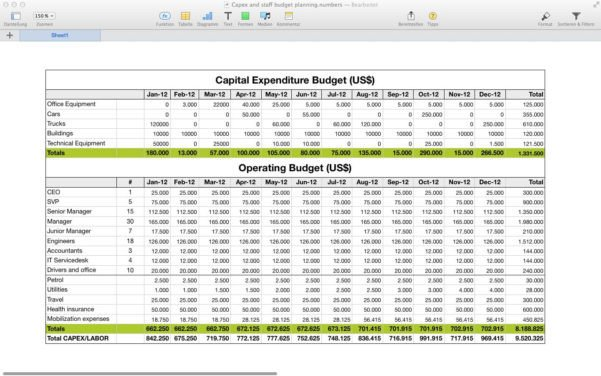 Staffing Plan Template Excel Staffing Spreadsheet Excel Google Spreadshee Staffing