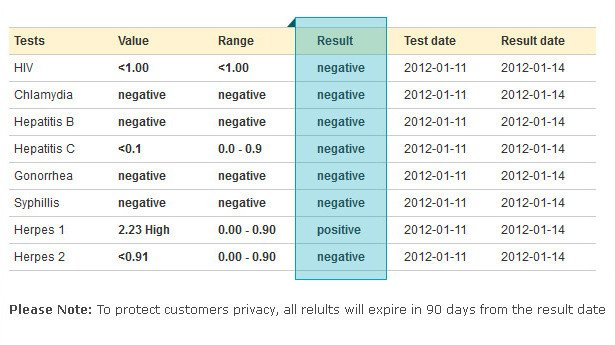 Std Results form Pdf Your Test Results