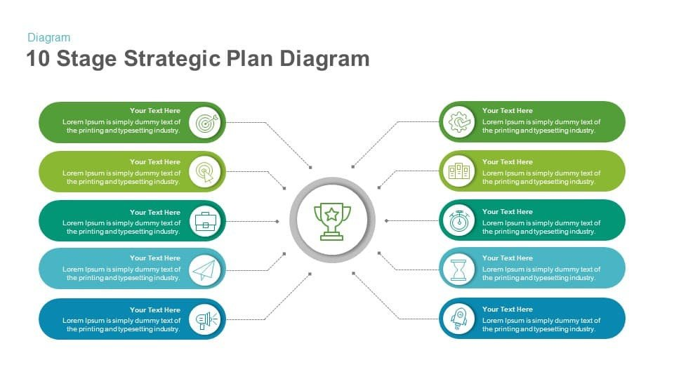 Strategic Planning Template Ppt 10 Stage Strategic Plan Diagram Template for Powerpoint