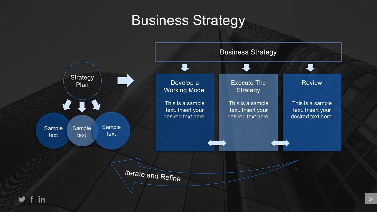 Strategic Planning Template Ppt Executive Strategic Planning Powerpoint Presentation