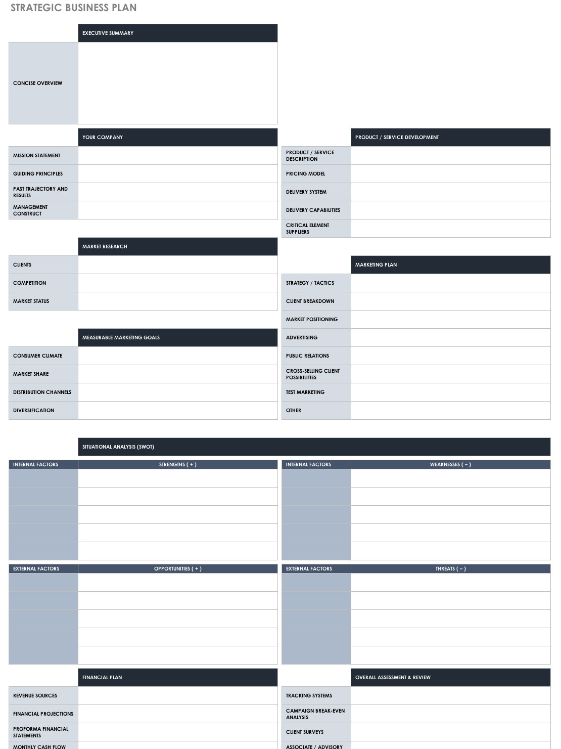 Strategic Planning Template Ppt Free Strategic Planning Templates