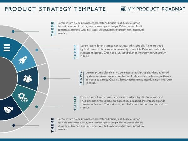 Strategic Planning Template Ppt My Product Roadmap