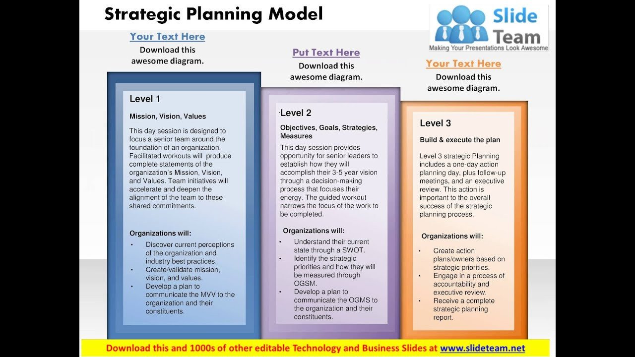 Strategic Planning Template Ppt Strategy Planning Model Powerpoint Presentation Slide