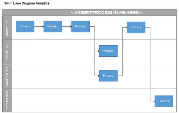 Swim Lane Diagram Template Excel 28 Microsoft Powerpoint Templates
