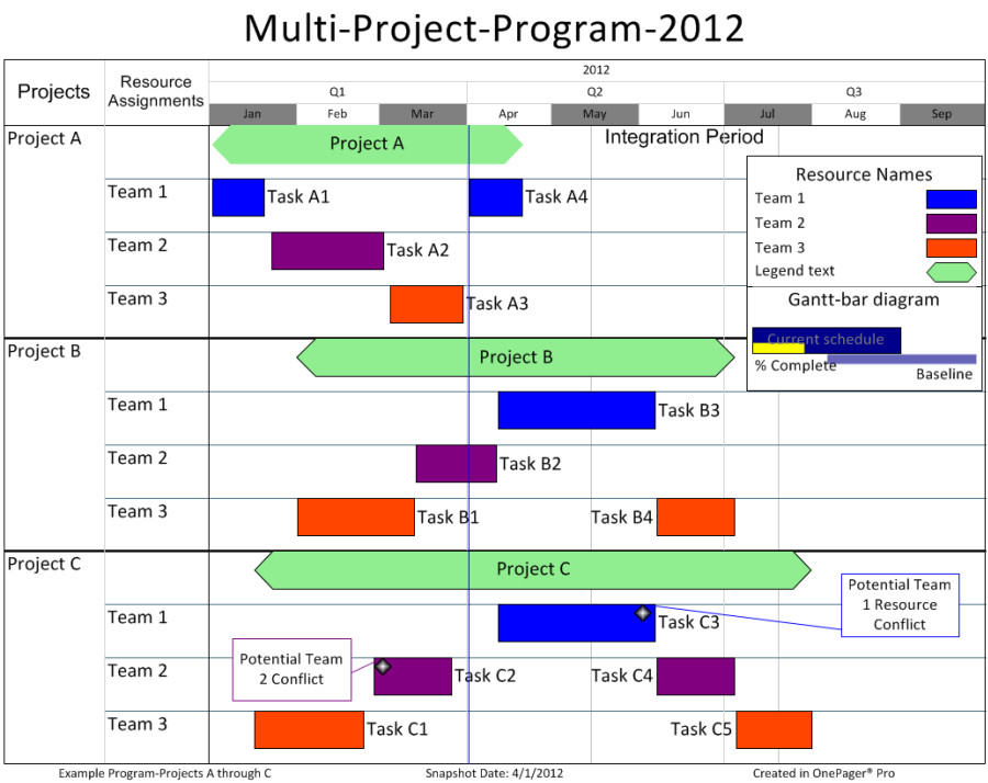 Swim Lane Diagram Template Excel Swimlanes