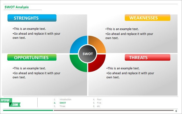 Here s A Beautiful Editable SWOT Analysis PPT Template