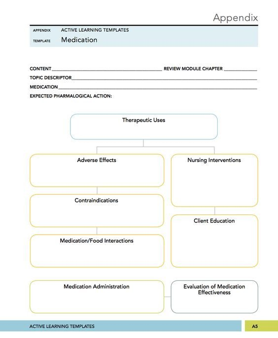 16 of ATI Nursing Template Blank