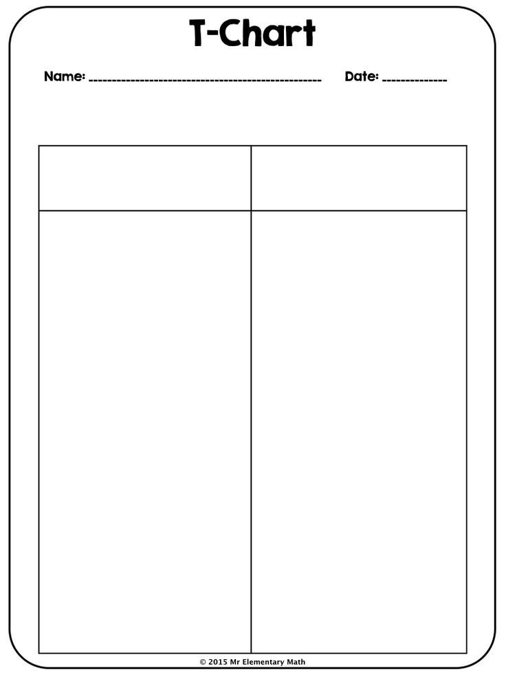 T Chart Template Word Use This 2 Column T Chart to Students to Take Notes In