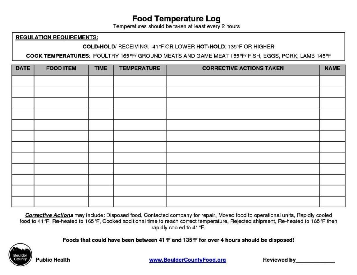Temperature Log Template Excel Room Temperature Log Sheet Template Sampletemplatess