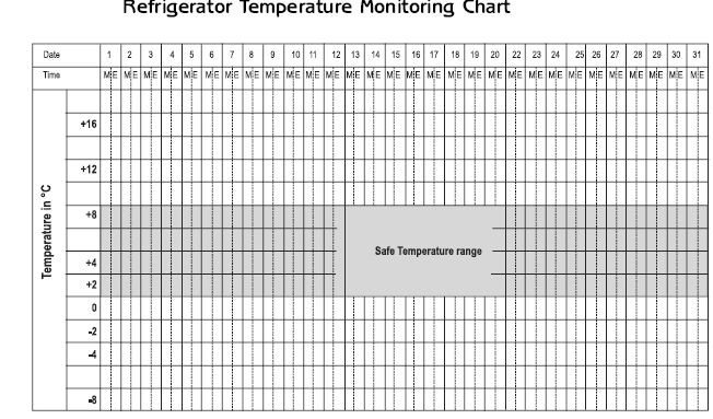 Temperature Log Template Excel Temperature Chart Template
