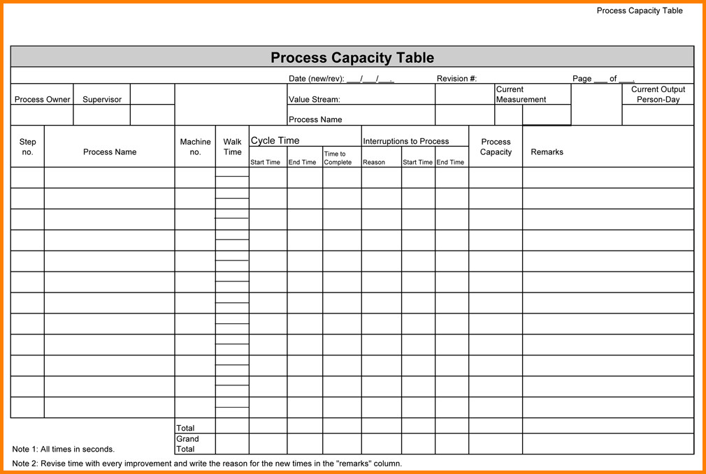 Time Study Templates Excel Birth Plan Template Pdf