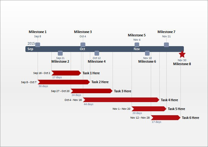 Timeline Template for Word Project Timeline Templates 19 Free Word Ppt format