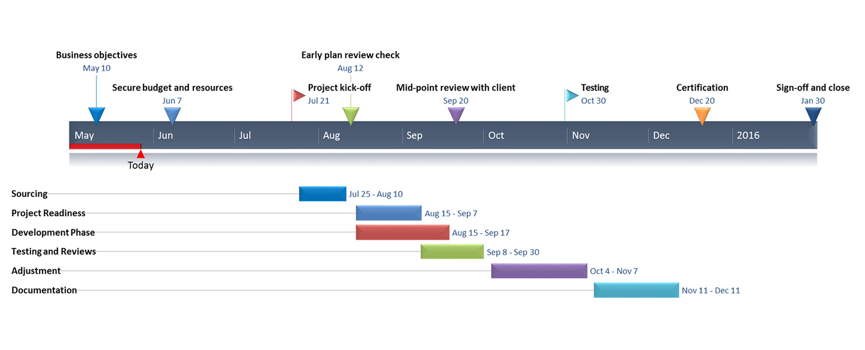 Timeline Template Google Docs Fice Timeline Gantt Charts In Google Docs