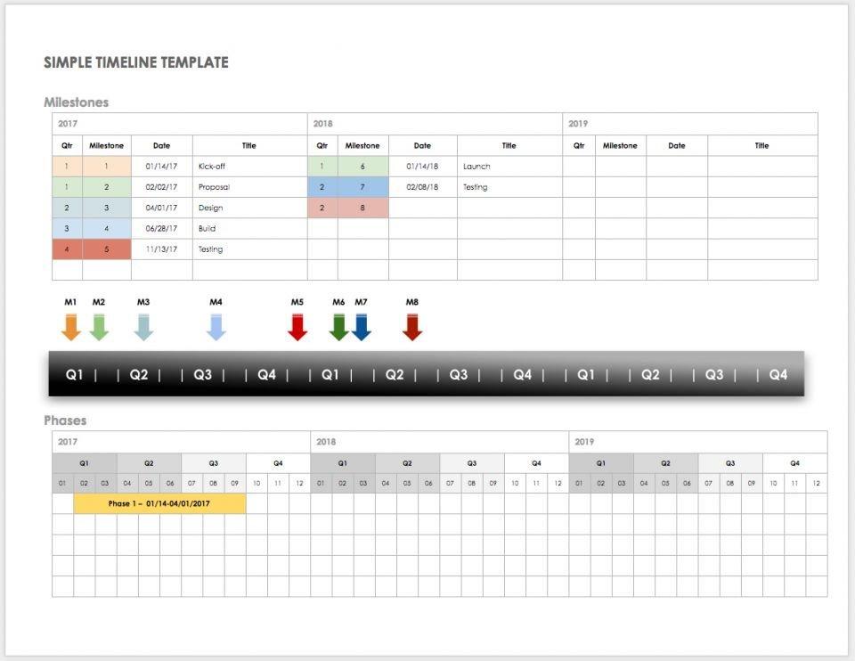 Timeline Template Google Docs Google Docs Templates Timeline Templates Smartsheet