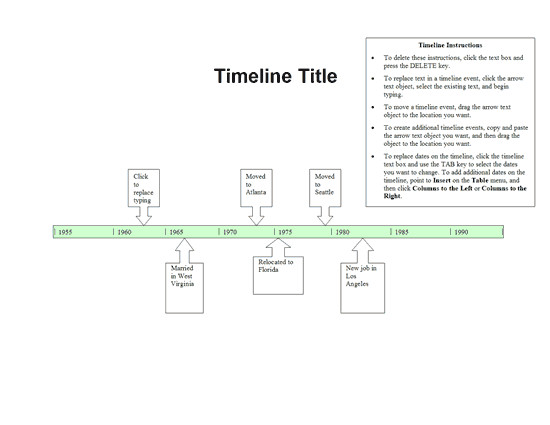 Timelines fice
