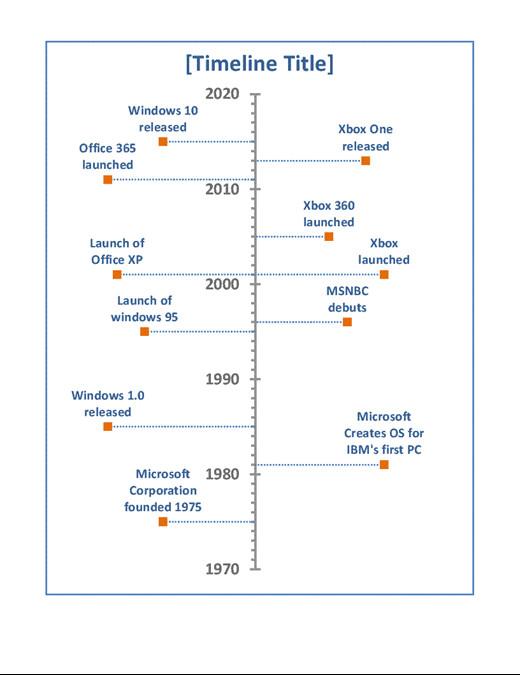 Timeline Template Microsoft Word Vertical Timeline