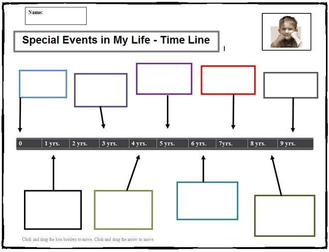 Timeline Templates for Kids Supercool for Using with Kids Living In Foster Care This