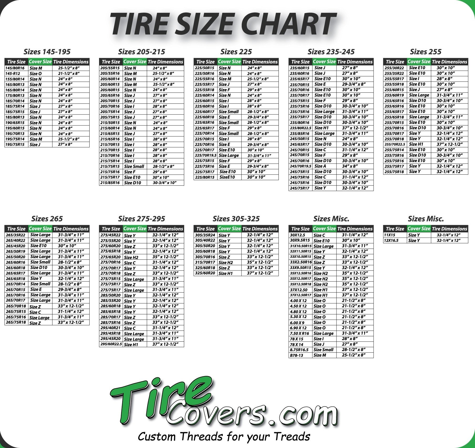 Tire Size Comparison Chart Template Tires Size Chart