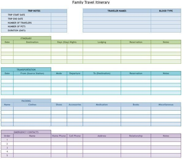 Travel Itinerary Template Google Docs Image Result for Vacation Itinerary Template Google Docs