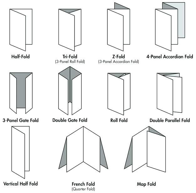Tri Fold Table Tent Template How to Make A Table Tent In Publisher