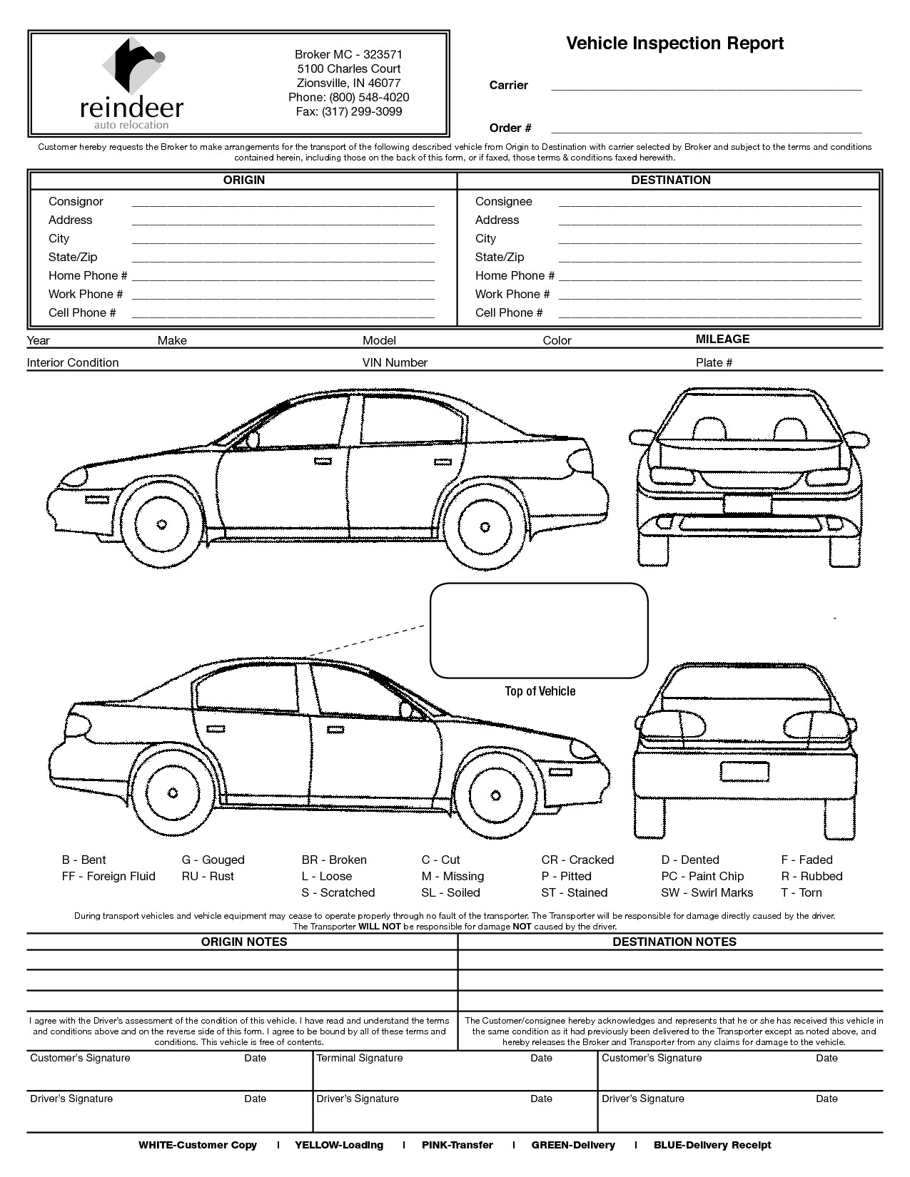 Truck Inspection form Template 11 Best Of Estimate Worksheet Template Project