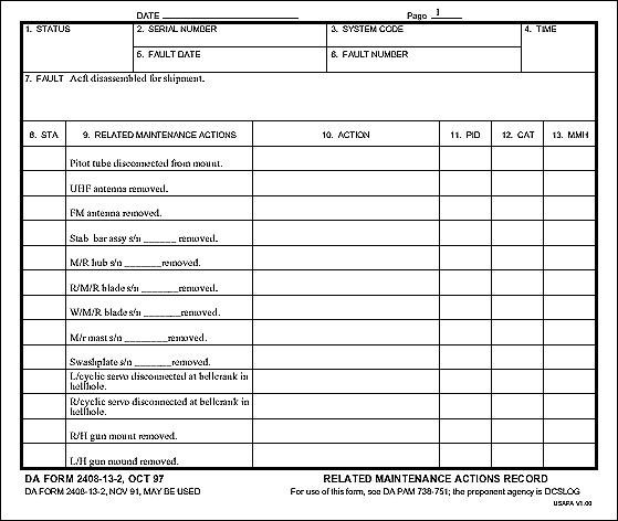 Truck Inspection form Template Daily Vehicle Inspection Checklist form