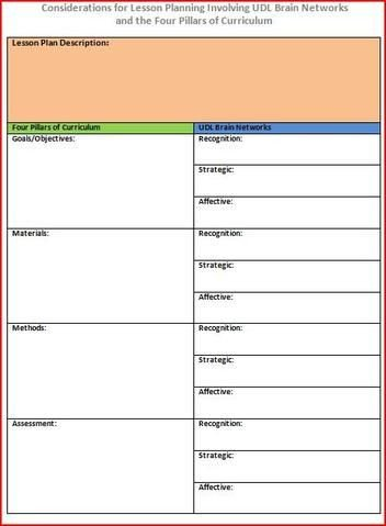 Udl Lesson Plan Template 12 Best Karma Wilson Author Books and Activities