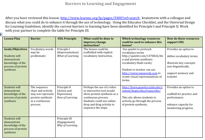 Udl Lesson Plan Template 301 Moved Permanently