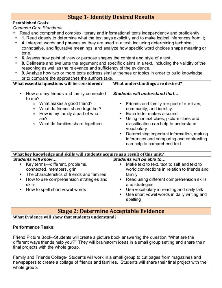 Udl Lesson Plan Template Differentiated Lesson Plan 1