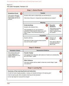 Udl Lesson Plan Template Universal Design Learning Udl On Pinterest
