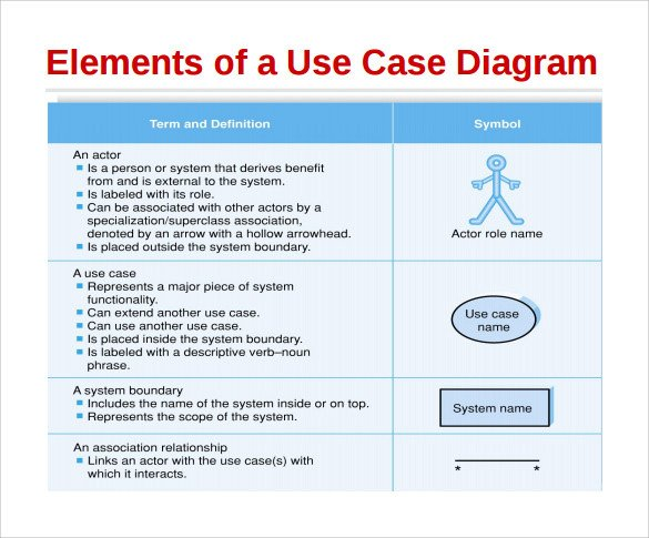 Use Case Templates Word Sample Use Case Diagram 13 Documents In Pdf Word