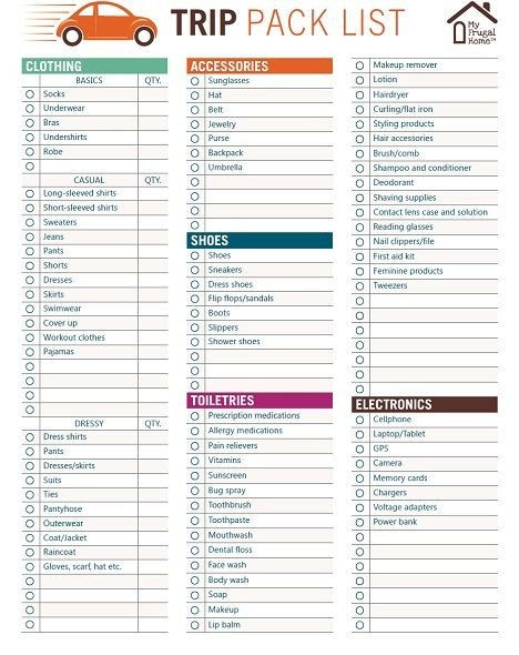 Vacation Packing List Template Printable Trip Pack List In 2019 Get organized