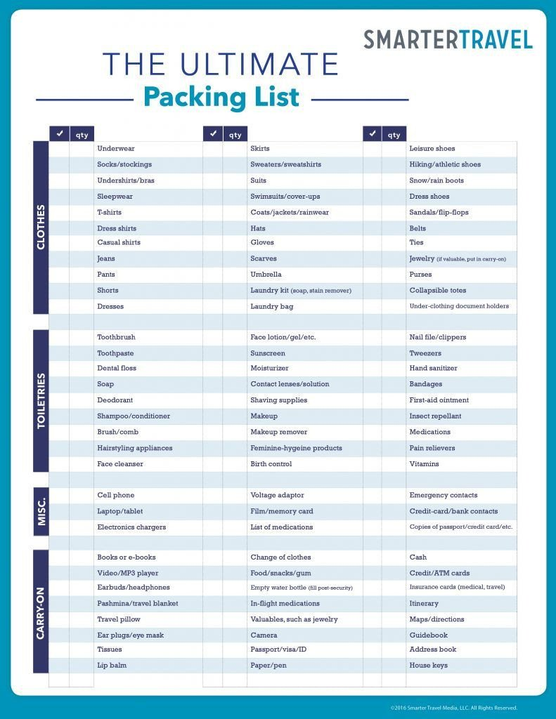Vacation Packing List Template the Ly Travel Packing Checklist You Ll Ever Need