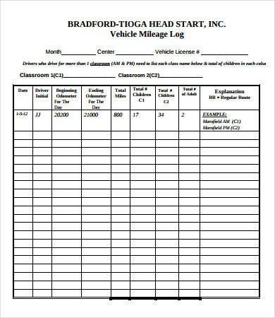 Vehicle Maintenance Log Excel Vehicle Maintenance Spreadsheet
