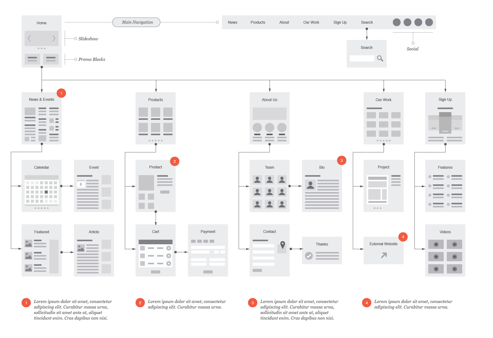 Website Flowchart & Sitemap Sketch Product Mockups on
