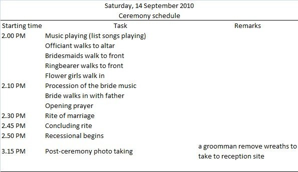 Wedding day timeline – Sample and Template