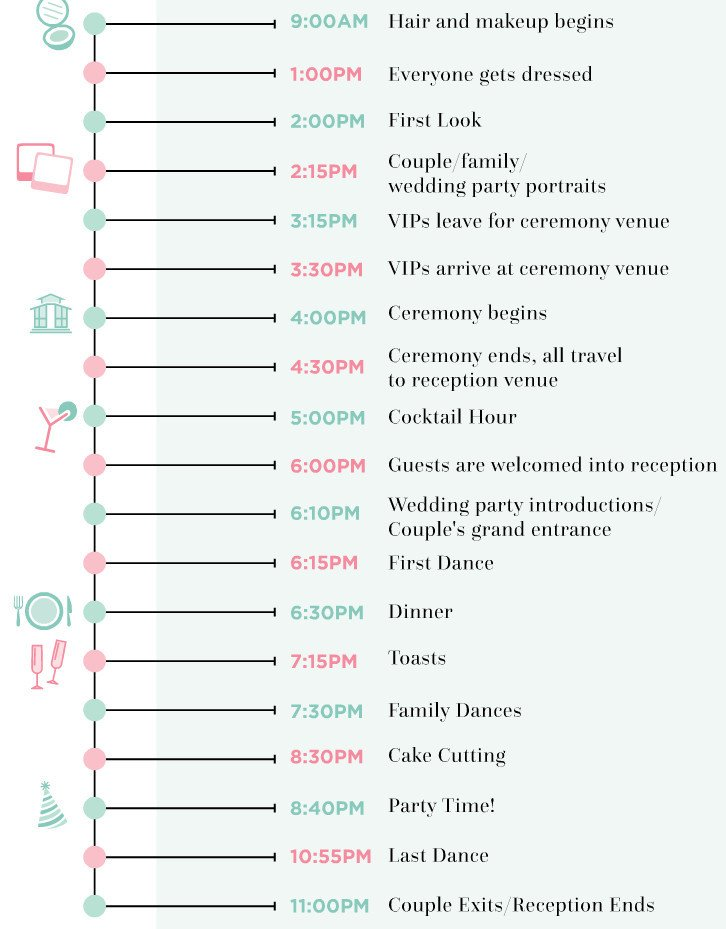 Wedding Day Schedule Templates 9 Wedding Day Timeline Rules Every Couple Should Follow