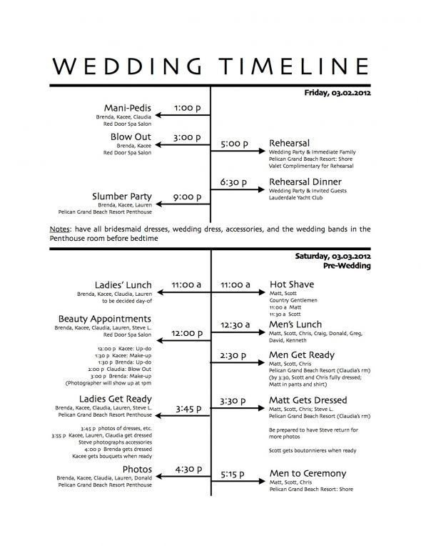 Wedding Day Schedule Templates Wedding Itinerary Sample Found On Weddingbee