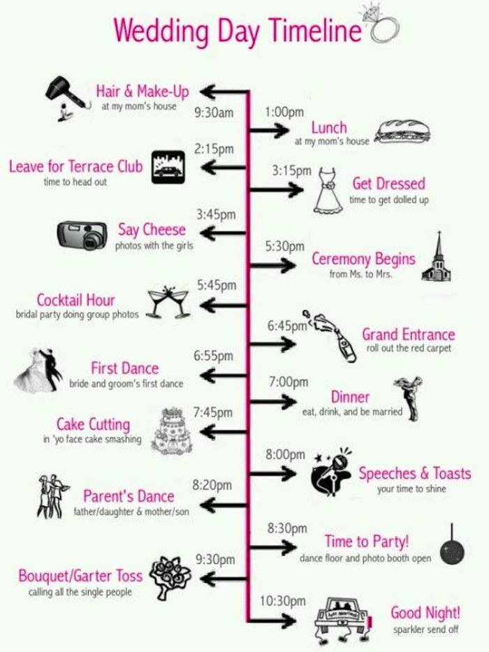 Wedding Day Timeline Template Free Wedding Reception Timeline Planning Guide Modwedding
