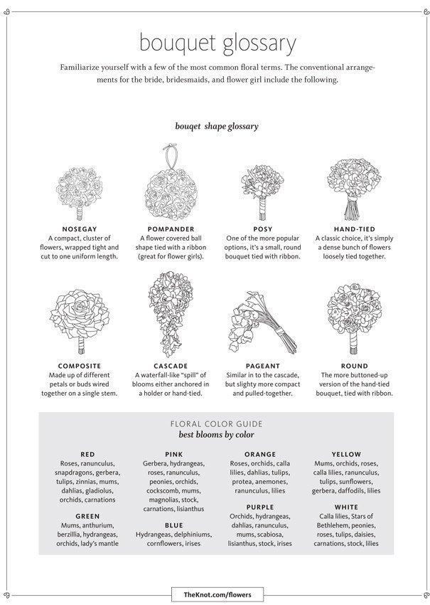 Wedding Flower Checklist Template Wedding Flower Checklist