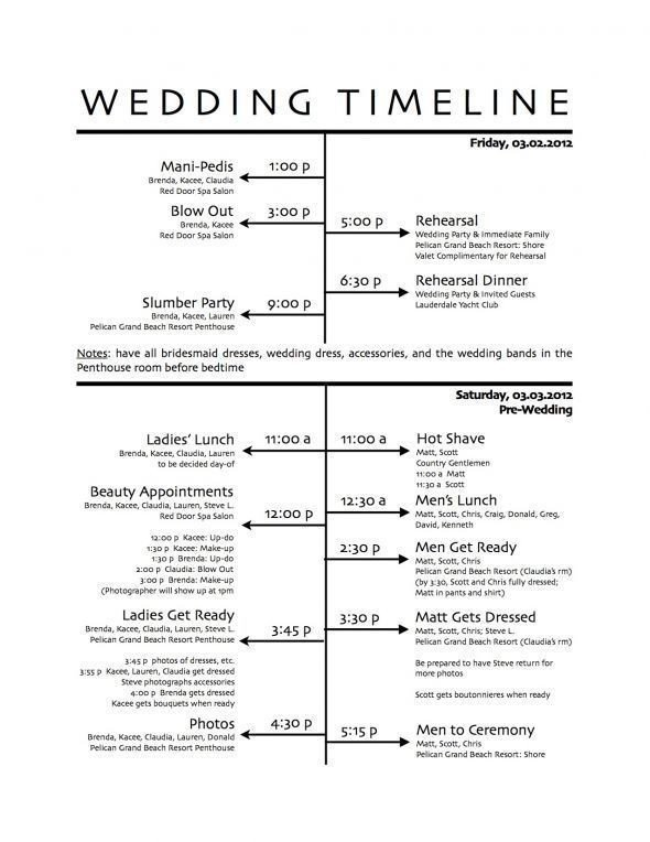 Wedding Reception Timeline Template How to Create A Wedding Reception Timeline