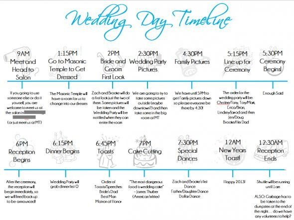 Wedding Reception Timeline Template Wedding Day Timeline Template