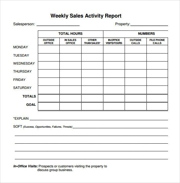 Weekly Activities Report Template 26 Sample Weekly Report Templates Docs Pdf Word Pages