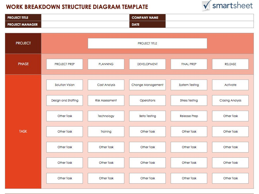 Work Breakdown Structure Excel Template Free Work Breakdown Structure Templatessmartsheet