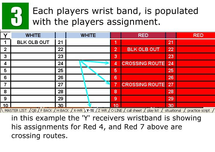 Wrist Coach Template Excel Blog Archives Rutrackernews